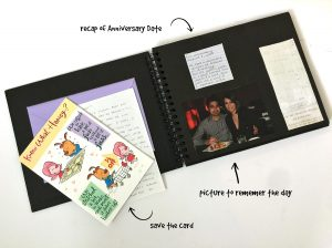 Wedding anniversary scrapbook the write balance